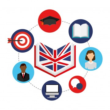 Anglais C1-Advanced Certificate